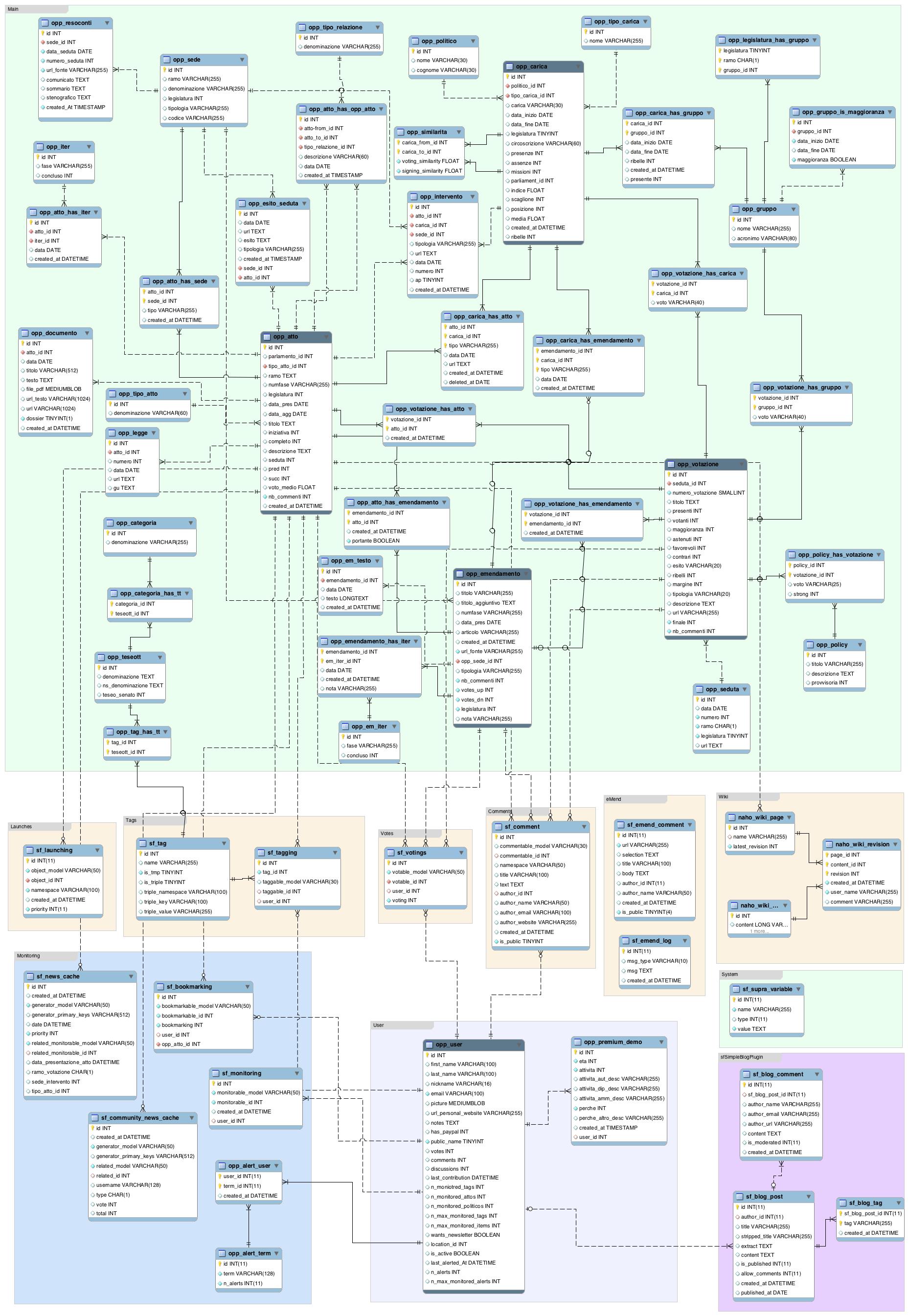 docs/opp_model.png